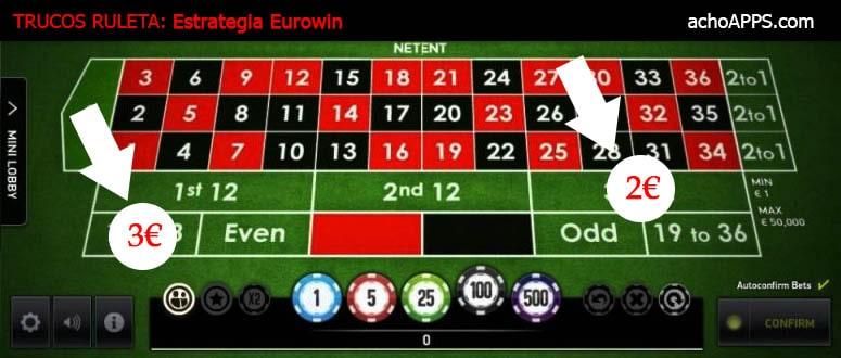 Eurowin Trucos Ruleta