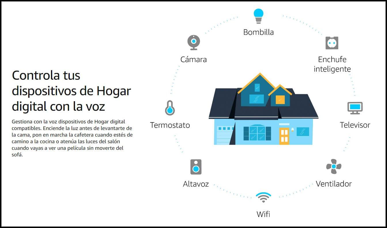Conectar Alexa Con Dispositivos De Casa